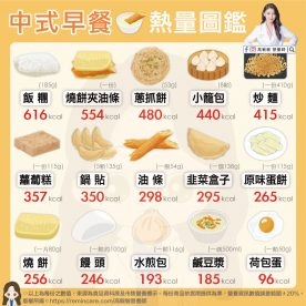 中式早餐熱量圖鑑-01