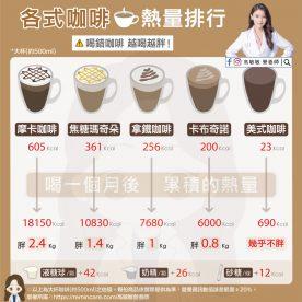 各式咖啡熱量排行-01