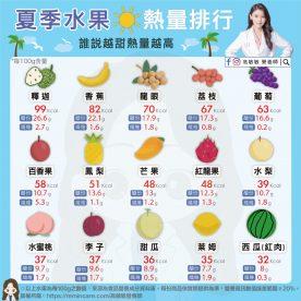 夏季水果熱量排行-01