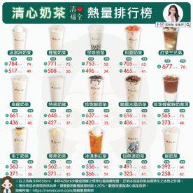 清心奶茶熱量排行榜-01