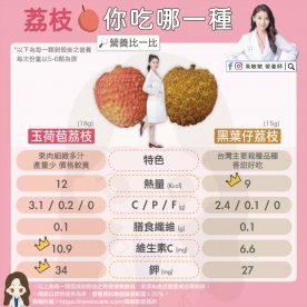 荔枝你吃哪一種-01