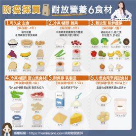 防疫採買營養耐放6食材-01